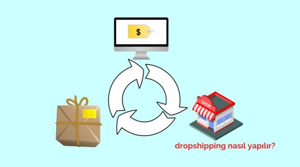 dropshipping nedir nasıl yapılır maliyeti ne kadar