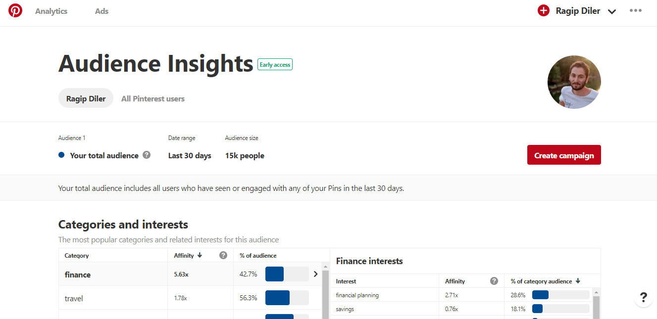 pinterest audience insights