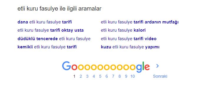google önerilen anahtar kelimeler