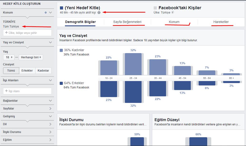 facebook hedef kitle istatistikleri nedir nasıl kullanılır