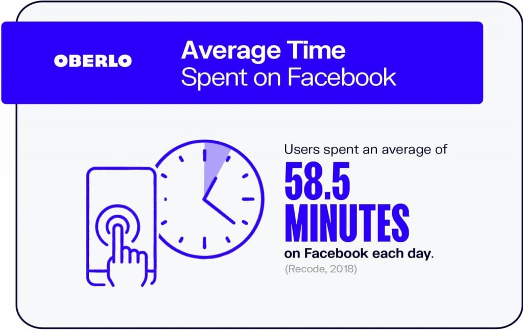facebook istatistikleri